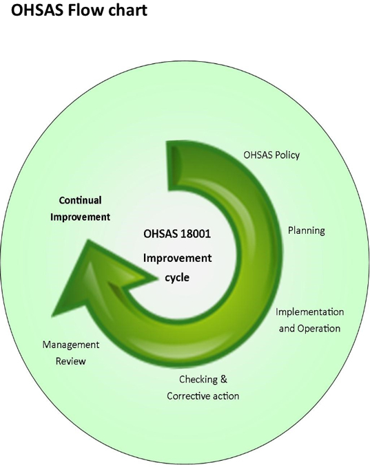 ohsas-18001_01